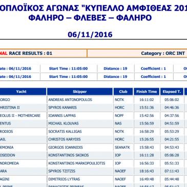 Κύπελλο Αμφιθέας 2016 – Προσωρινά Αποτελέσματα