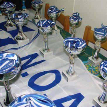 Κύπελλο Αμφιθέας 2015 – Τελικά Αποτελέσματα